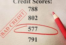 Photo of Low credit score mortgage lenders list